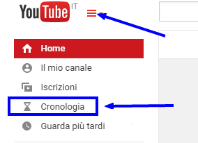 Come eliminare la Cronologia dei video visti su YouTube